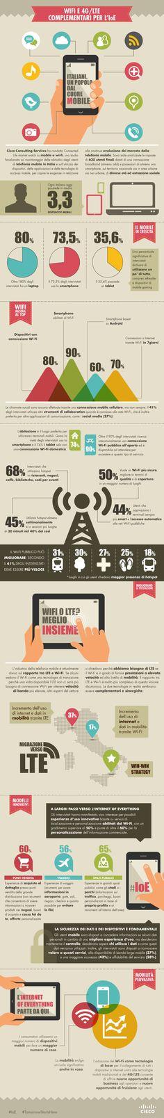 [Infografica] Gli italiani e il #mobile. Lo studio Cisco sulle abitudini mobile e #wifi in Italia
