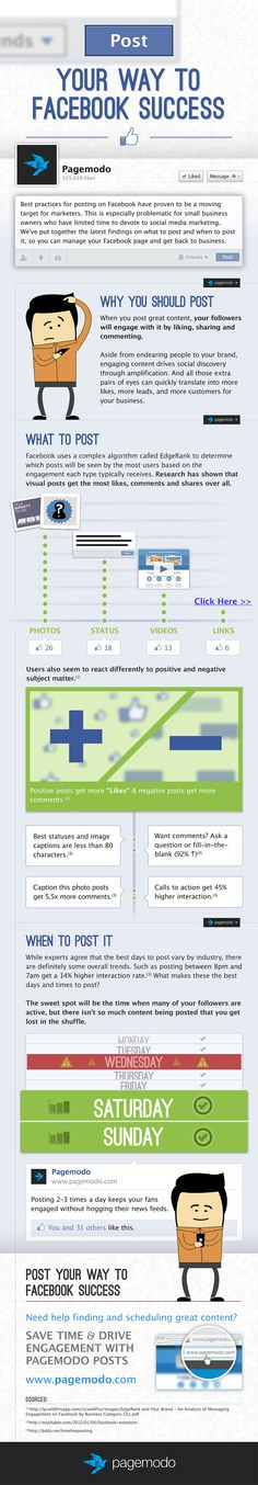 What and When to Post to Facebook #Infographic