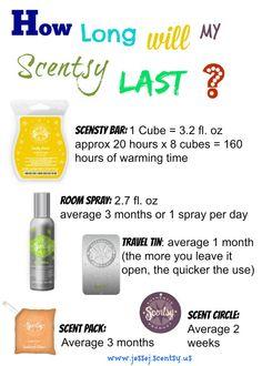 how long will my scentsy last? http://pmiranda.scentsy.us