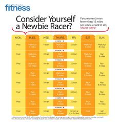 Running Plan -  if you currently run 15 miles or less per week.   ...gotta get back into it!