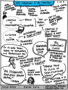 "Sketchnotes Visual Summary of ""The Curators and the Curated"" Panel #SXSW #Curation"