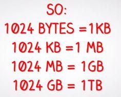 file sizes, conversion chart, kilobyte, kb, megabyte, mb
