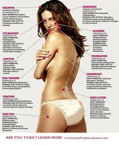 ARE YOU TOXIC? FIND OUT MORE AT www.tgiunta.isagenix.com