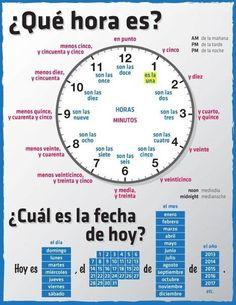 La hora y la fecha en español.-