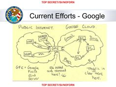 NSA infiltrates links to Yahoo, Google data centers worldwide, Snowden documents say