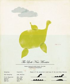 Limited Edition Loch Ness Monster Species Print