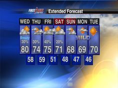 Sept. 25: 7-day forecast