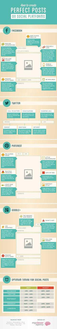 #infographic #socialmedia #onlinemarketing #facebook #twitter #google+ #pinterest