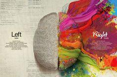 right brain, left brain