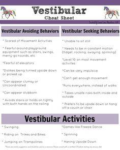 When Students Can't Sit Still... Sensory Processing Explained: Vestibular Cheat Sheet