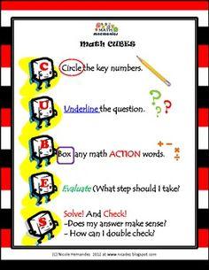 Math Mnemonics- Math CUBES Problem Solving Steps