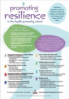 Promoting resilience in schools