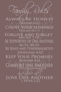 Family Rules Printable Wall Art - Religious Wall Art for Children on Etsy, $5.29 CAD