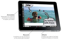 Really cool video and presentation App for iPad.