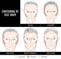 Contouring by face s