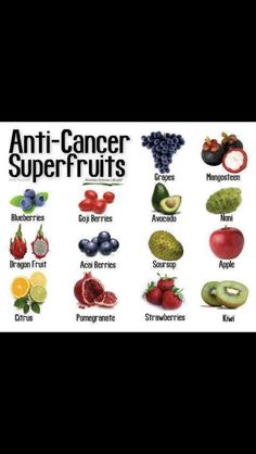Cancer fighting