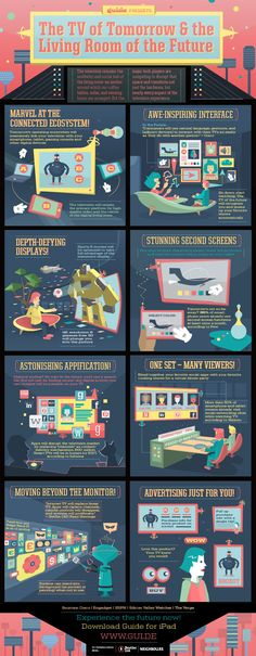 The Future Of Television In Your Soon-To-Be Living Room #infographic