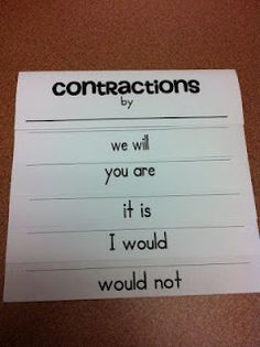 Flip book for contractions.