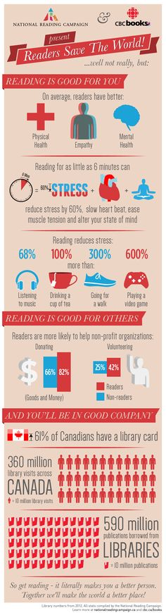 Benefits of reading [infographic]