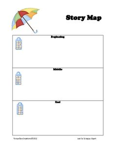 From TONYA DYE - FREE  Used this cute story map on any story in your classroom this April and throughout Spring. Easy layout for students to write about Beginning Middle and End of a story or book.  Teacher can put on interactive whiteboard to show how student can use this GO.