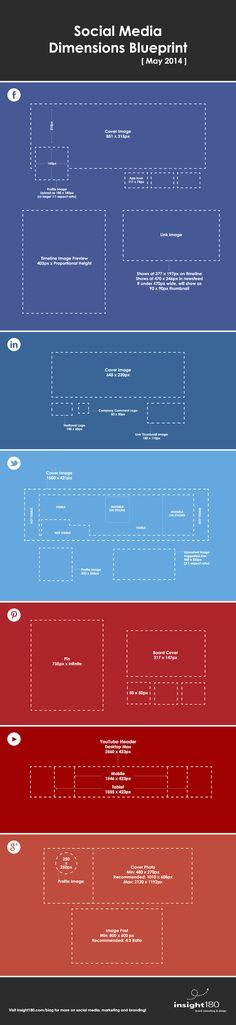 Facebook, LinkedIn, Twitter, Pinterest - Social Media Dimensions Guide [INFOGRAPHIC] #social #pinterest #facebook #linkedin #twitter