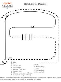 Check out the ranch horse pleasure pattern for the 2014 Zoetis AQHA Cattle Novice Championship Show! Give it a shot with your #QuarterHorse at home, or use it as a practice for future #horseshows. Visit aqha.com/novicecattle for more information on the upcoming championship show!