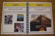 featur book, reading teacher magazine, nonfict text, school, student, text structures, books to teach text features, nonfiction text features, informational texts