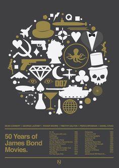 bond50 / needle