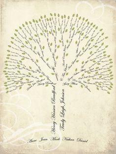 7 Generation Family tree.