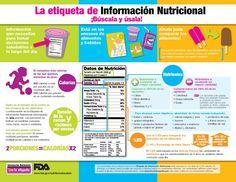 Busque la etiqueta de información nutricional en los #alimentos empaquetados y úsela para comer #sanamente