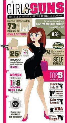 Guns and Guns