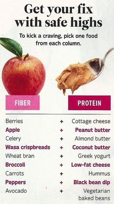 Kick cravings w/these combos!