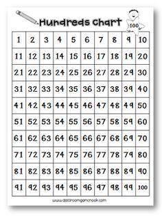 Hundreds Chart Math Games!