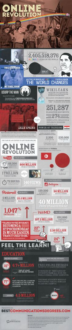 How The Internet and Social Media has changed the World - infographic