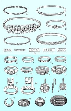 Anglo Saxon wire wrap finger rings | Fig. 76. Bracelets and Armlets, Finger-Rings, Ear-rings, and Beads.