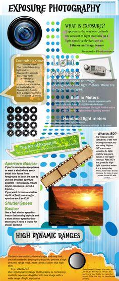 Exposure photography #infographic