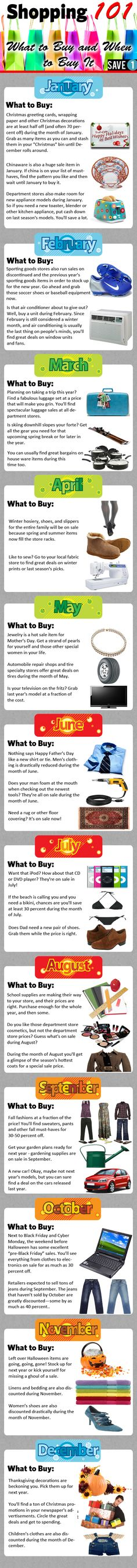 Best times to purchase household items.