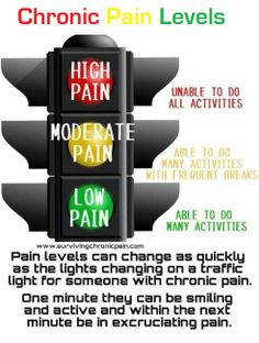 the description of how quickly my pain changes is very accurate.  i wish there was more differentiation between moderate and high, though.