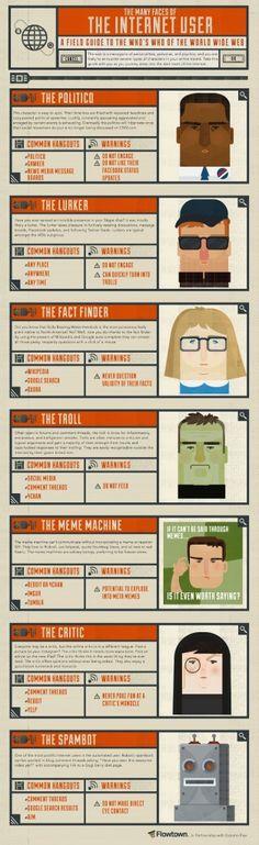 Profils des internautes !