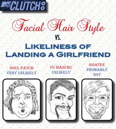 Will Your Facial Hair Get You Laid?