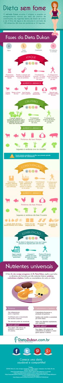 Dieta sem Fome - Dieta Dukan