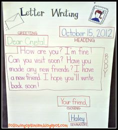 Letter Writing Anchor Chart
