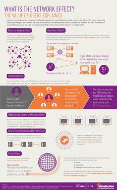 The social media network effect