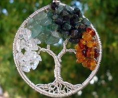 Tree of life The four seasons