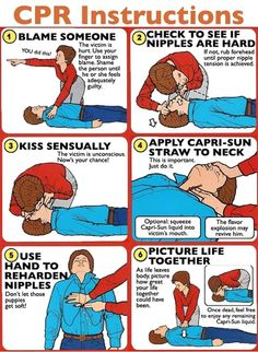 The proper way to give CPR