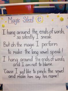 Silent e chart