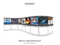 #InfoGraphic - #Roadmap