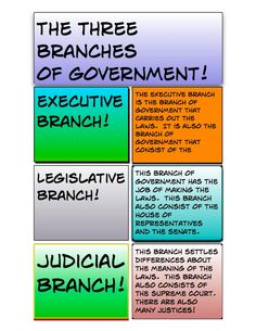 three branches of government | ... now we can all learn more about our three branches of government