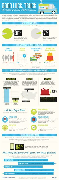 Food Truck Infographic