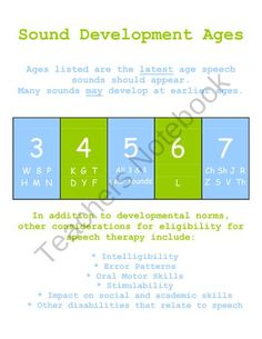 FREE Speech Therapy Articulation Age Development Chart from Mrs. Pritchetts Printables on TeachersNotebook.com (1 page)  - Speech Therapy Articulation Age Development Chart
